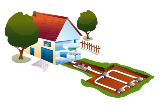 Maintaining your Geothermal Heating and Cooling System